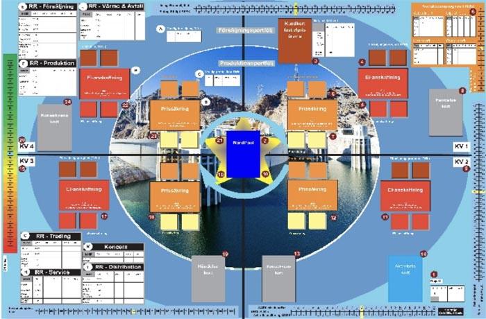 energimarknad